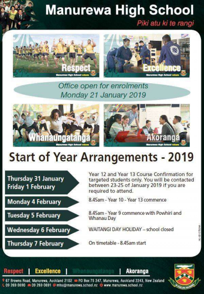 Start Year Arrangements 2019