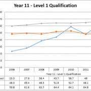 Ncea Stats1